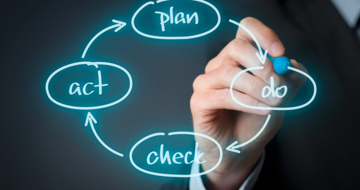 Elements of a Quality Management System